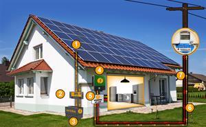 thumb-como-funciona-o-sistema-fotovoltaico-com-back-up-de-baterias06052016133759